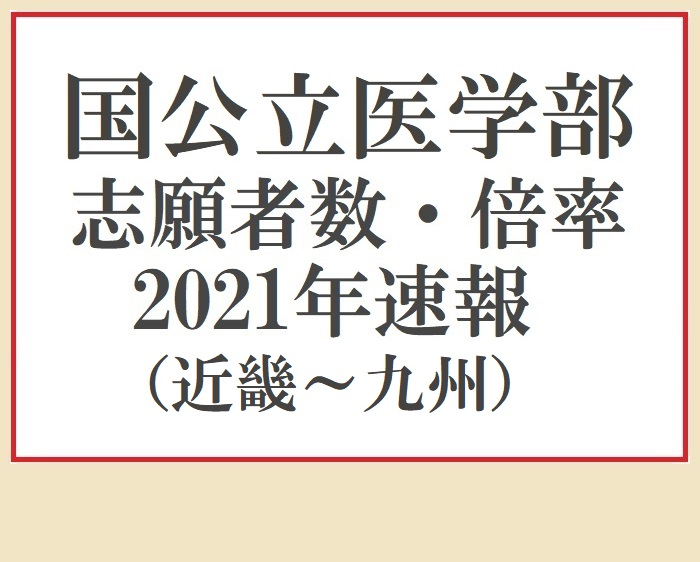 倍率 大学 大阪 2021 市立